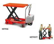 BATTERY OPERATED SCISSOR LIFT TABLE
